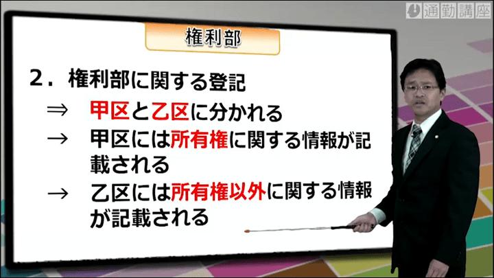 スタディングの司法書士通勤講座スマホ画面12(講義-不動産登記法)
